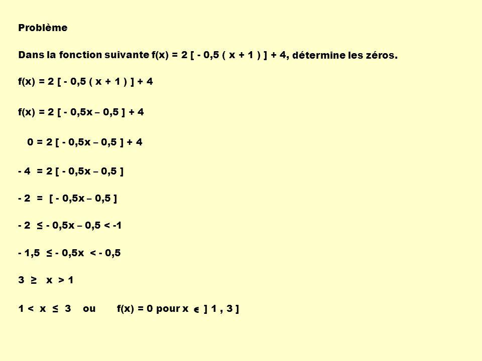 Problème Dans la fonction suivante f(x) = 2 [ - 0,5 ( x + 1 ) ] + 4, détermine les zéros. f(x) = 2 [ - 0,5 ( x + 1 ) ] + 4.